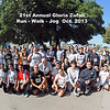 21st Annual Gloria Zufall Fun Run 2013 :